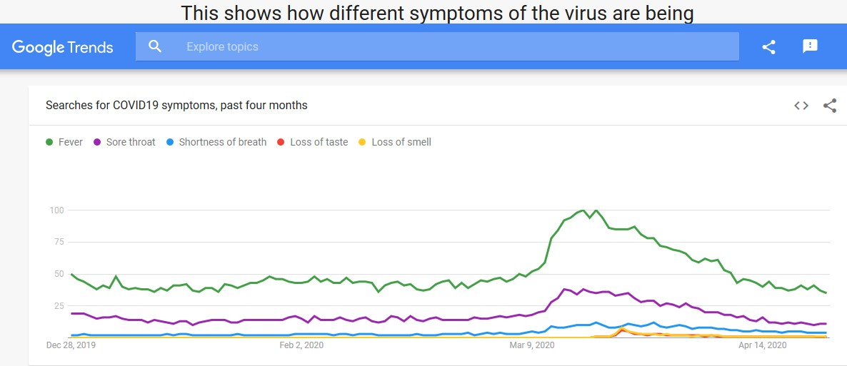 google trends - corona virus