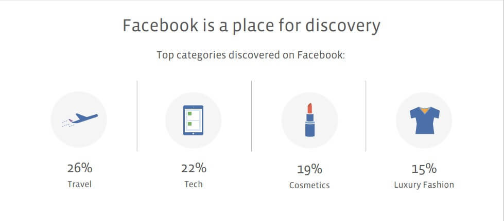 facebook categories