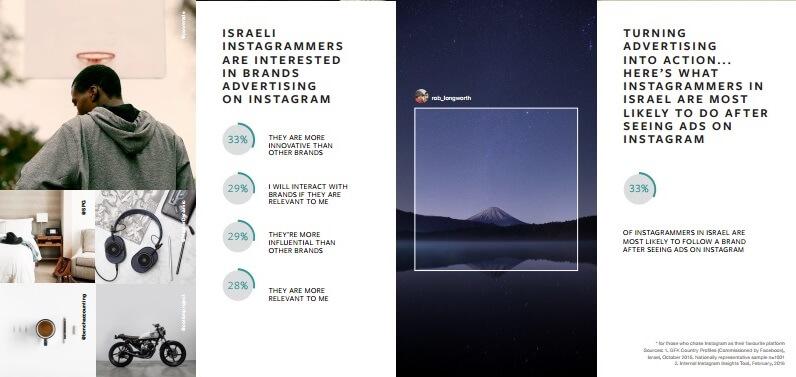 אינסטגרם בישראל - מותגים