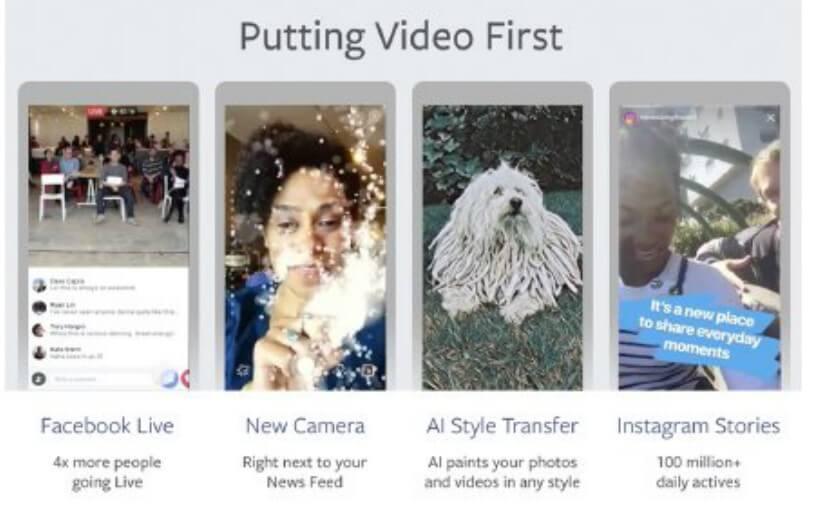 פייסבוק - כלי וידאו