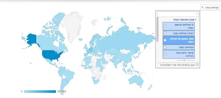 גוגל אנליטיקס - דוחות מיקום גאוגרפי