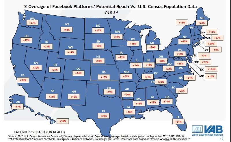 נתוני פייסבוק מול מרשם האוכלוסין
