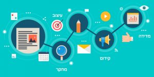 marketing consulting and strategy
