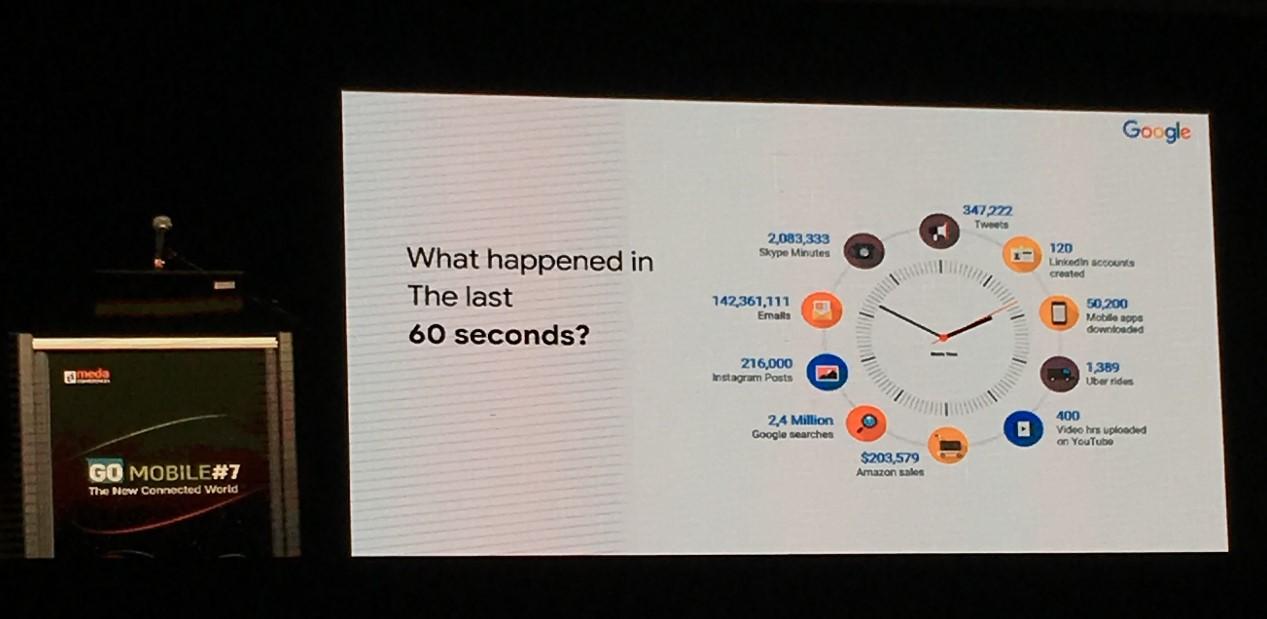 GoMobile - מתוך ההרצאה של נציגת גוגל